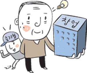 香港50岁以上老男演员_50岁以上人口比例