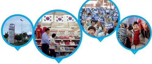跨国超市组织结构图